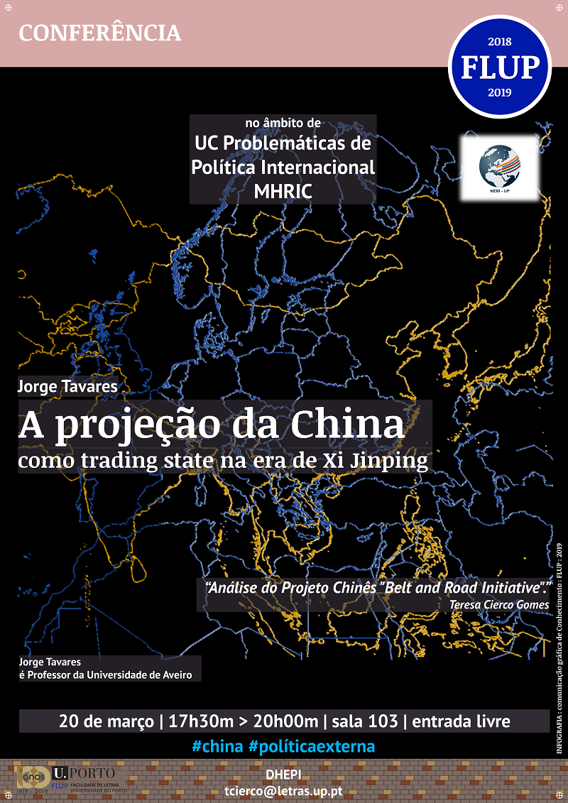 A projecao da China Cartaz